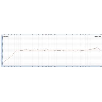 PSSO PRIME-12CX Coaxial Speaker, 400W #6