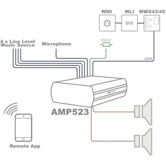 AMP523 - Web Based Mini Stereo Amplifier-2 X 15w-4 Line + Mic + Rs232 #3