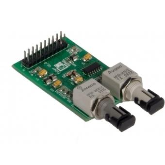 OPT2 - R2 & M2 Optical Fibre Module