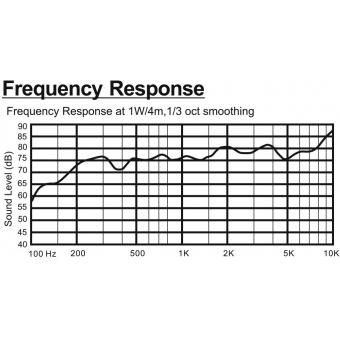 HONEYWELL Projector Speaker L-VJM10A/EN IP65(EN54) #7