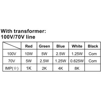 HONEYWELL Projector Speaker L-VJM10A/EN IP65(EN54) #8