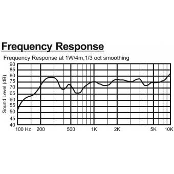 HONEYWELL Projector Speaker L-VBM20A/EN IP65(EN54) #7