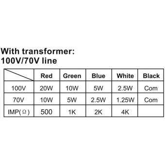 HONEYWELL Projector Speaker L-VBM20A/EN IP65(EN54) #9