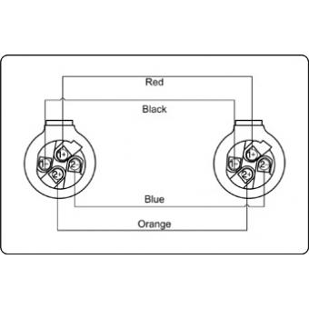 CAB505 - Speakon female to Speakon female - Speaker cable 4 x 2.5 mm² with Neutrik NL4FX - 1,5 METER #2