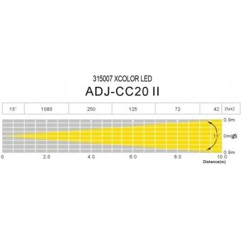 X-Color/GP LED Plus #3