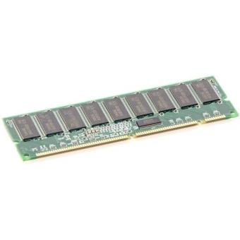 Pangolin Memory Upgrade 512MB