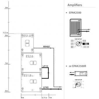 Sistem Audio ES - KV2 Audio #7