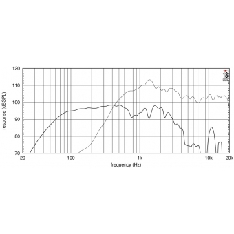 Transducer coaxial 15NCX1000 #3