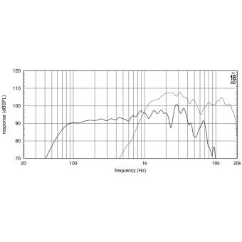 Transducer coaxial ferita 8CX401F #3