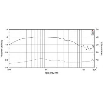 Difuzor inalte neodim - ND4015Ti2 #2