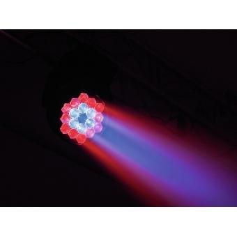 EUROLITE LED TMH-X5 Moving Head Wash Zoom #15
