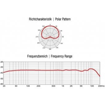 OMNITRONIC MIC MM-1C Condenser Measurement Mic #9