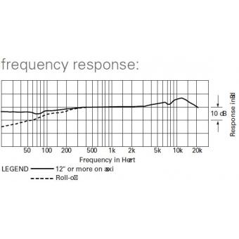 Microfon instrument Audio-Technica AT2031 #2