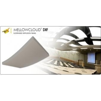 Panou acustic Jocavi Diffusion Mellowcloud DIF200
