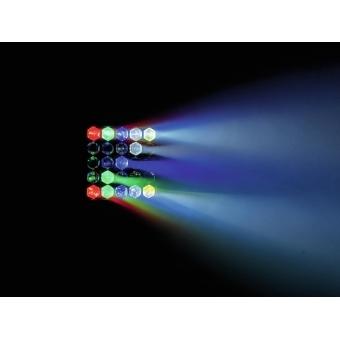 EUROLITE LED TMH-X25 Zoom Moving-Head #14