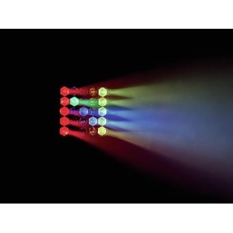 EUROLITE LED TMH-X25 Zoom Moving-Head #15