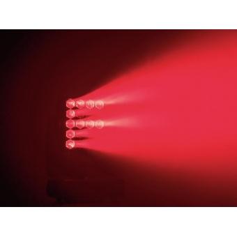EUROLITE LED TMH-X25 Zoom Moving-Head #16
