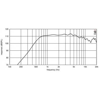 ND3ST HF high output Neodymium Driver #3