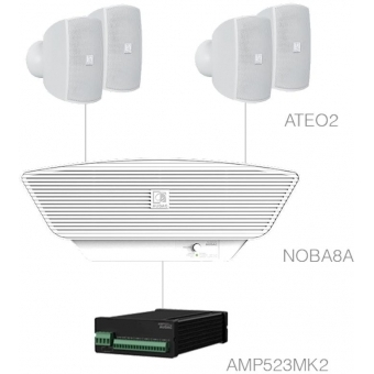 SONA2.5+/W - 4x ATEO2 + NOBA8A + AMP523MK2 - White