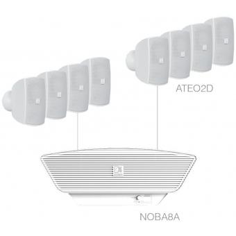 SONA2.9/W - 8x ATEO2D + NOBA8A - White