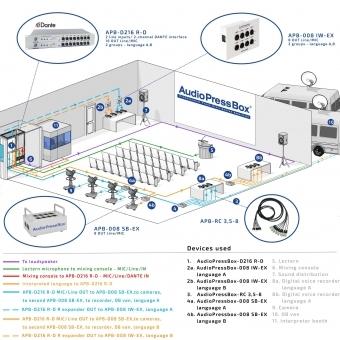 Audio Press Box APB-D216 R-D #8