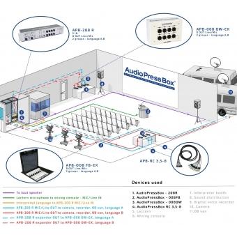 Audio Press Box APB-208 R-RPS #8