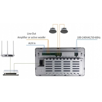 "Amplificator stereo de perete 2x20W, Android cu Touchscreen 5"", USB/SD/FM/WiFi/Bluetooth /AUX/RJ45, DSPPA DM838 #4"