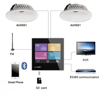 Amplificator stereo 2x10W de perete cu USB/SD/FM/Bluetooth/2xAUX cu ecran LED, DSPPA DM837 #4