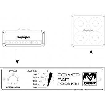 Palmer PDI 06 L16 - Power Attenuator 16 Ohms #3