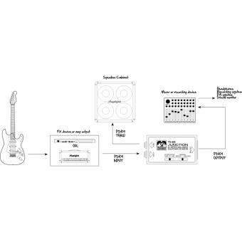 Palmer PDI 09 - Passive DI Box for Guitars #4