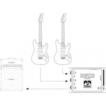 Palmer DUETTO - Nano Mixer for Guitars and Line Signals #6
