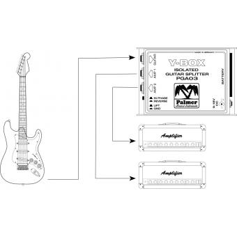 Palmer GA 03 - Splitter for Guitars #6