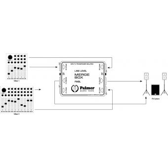 Palmer MB L - Dual Channel Line Merger Passive #4