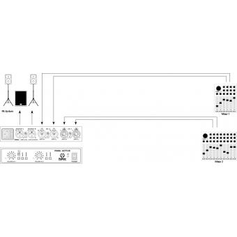 Palmer MB L A - Dual Channel Line Merger Active #4
