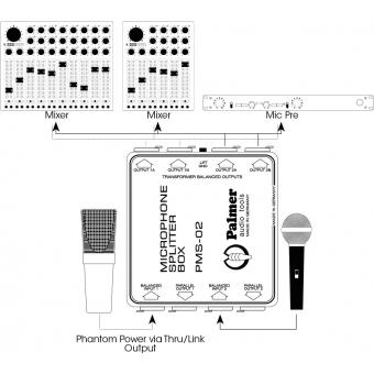 Palmer MS 02 - Dual Channel Microphone Splitter #4