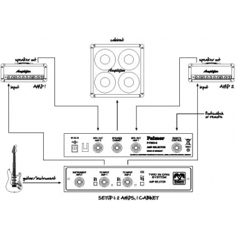 Palmer TINO SYSTEM - Switching System 2 Guitar Amplifiers to 1 Cabinet with Remote Input #3