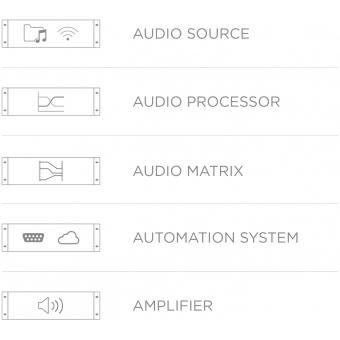 Amplificator MFA216 Solutie audio All-in-one 2 x 80W @ 4 Ohm - 160W @ 70/100V #5