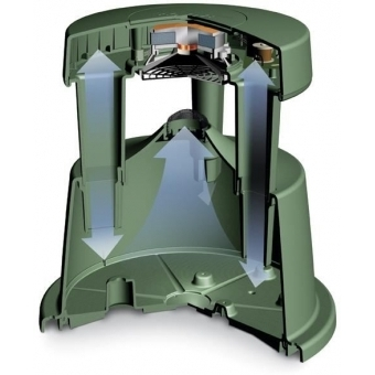 Boxe Exterior Bose FreeSpace 360P Seria II #2