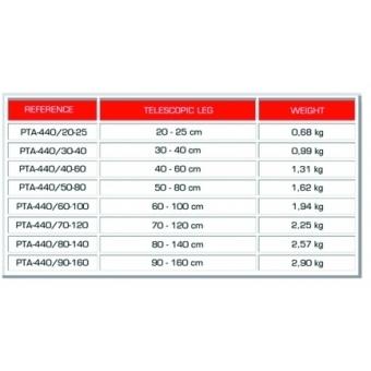 GUIL PTA-440/70-120 Telescopic Foot #3