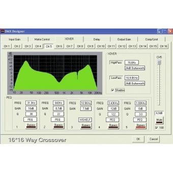 OMNITRONIC DXM-1616 Matrix #6